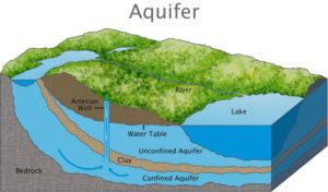 Groundwater Office at Water Corporation